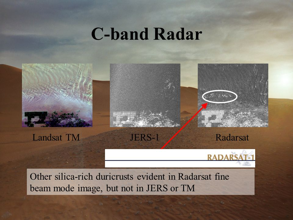 C-band Radar Landsat TMJERS-1Radarsat Other silica-rich duricrusts evident in Radarsat fine beam mode image, but not in JERS or TM