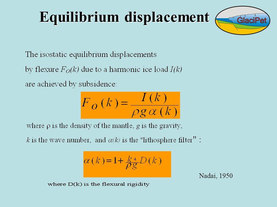 Nadai, 1950 Equilibrium displacement
