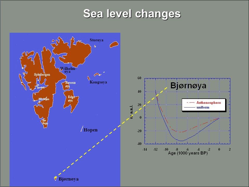 Bjørnøya Hopen Kongsøya Storøya Wilhelm- øya Sea level changes