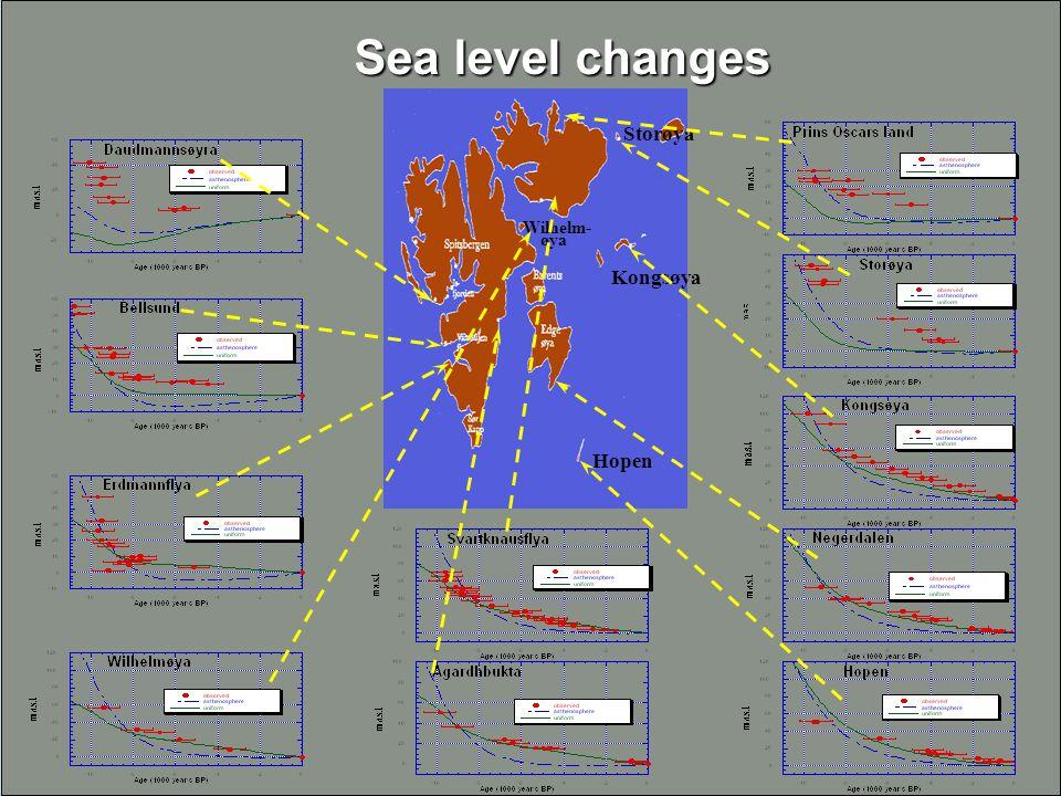 Hopen Kongsøya Storøya Wilhelm- øya Sea level changes