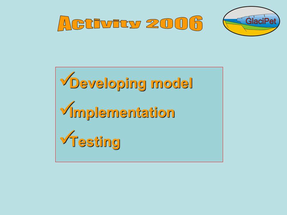 Developing model Developing model Implementation Implementation Testing Testing