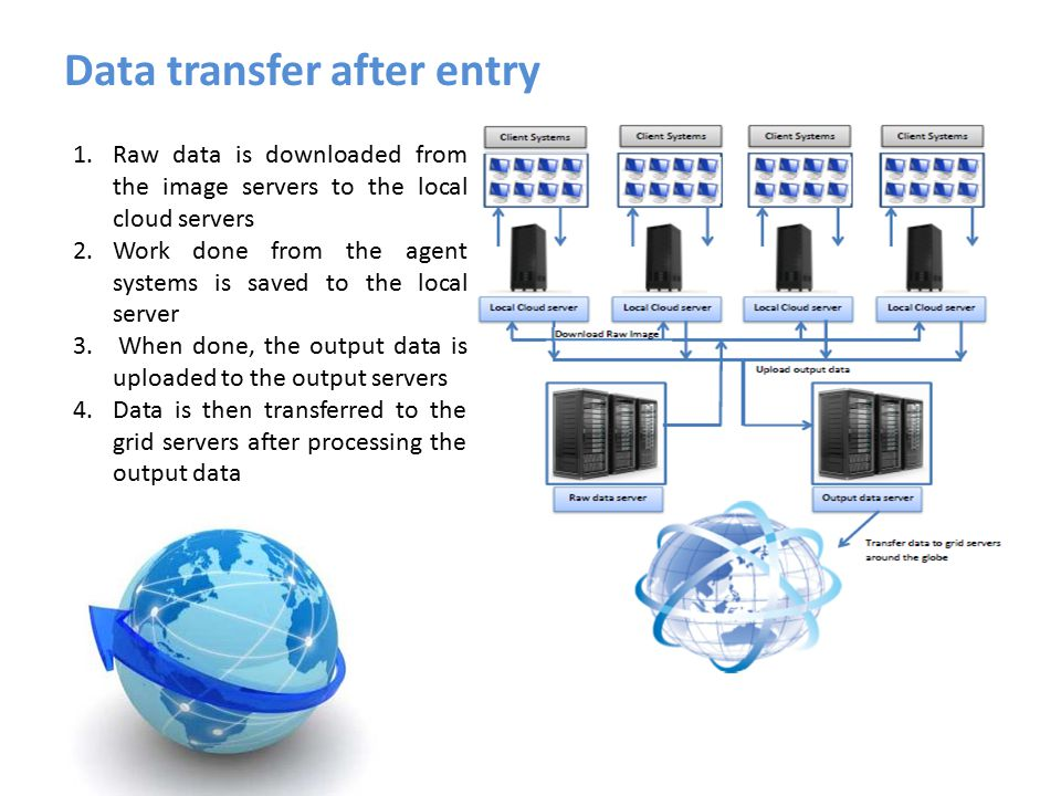 Data transfer after entry 1.Raw data is downloaded from the image servers to the local cloud servers 2.Work done from the agent systems is saved to the local server 3.