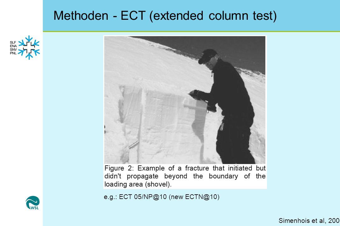 Methoden - ECT (extended column test) Simenhois et al, 2006 e.g.: ECT 05/NP@10 (new ECTN@10)