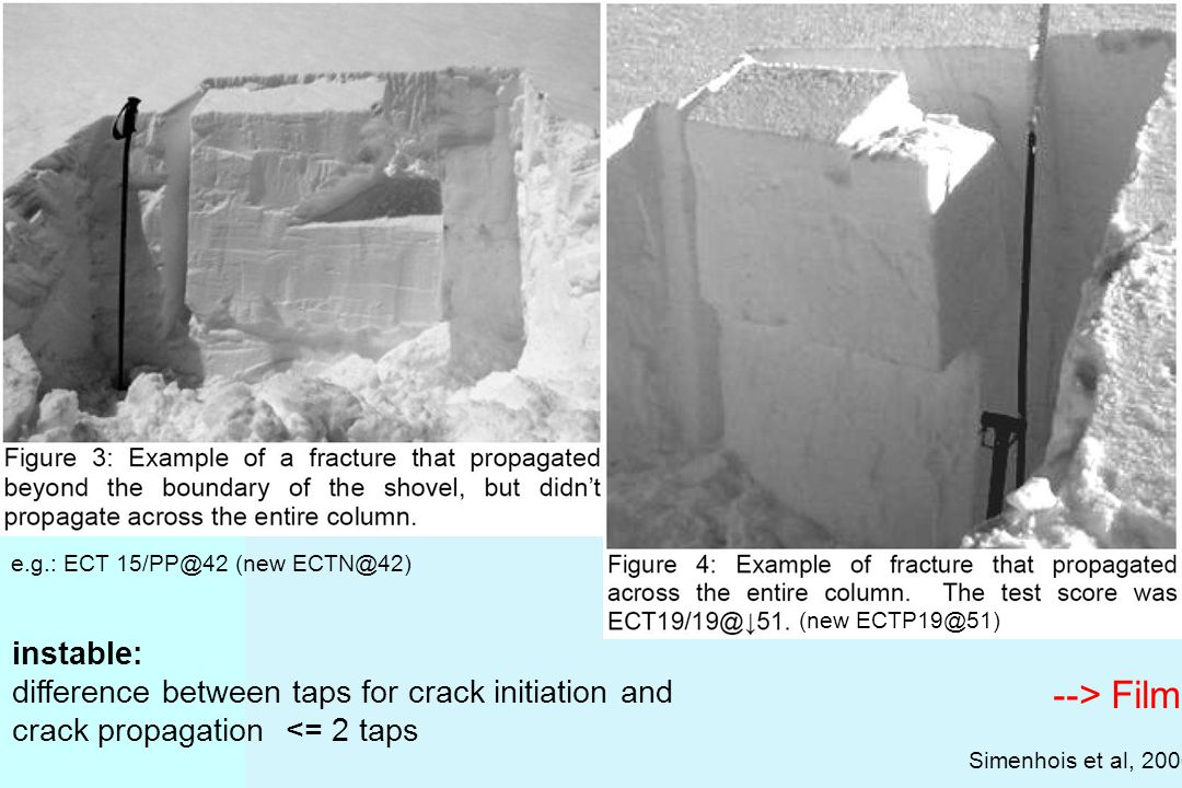 Methoden Simenhois et al, 2006 e.g.: ECT 15/PP@42 (new ECTN@42) instable: difference between taps for crack initiation and crack propagation <= 2 taps (new ECTP19@51) --> Film