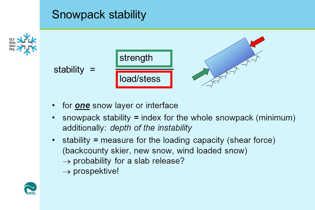 Snowpack stability for one snow layer or interface snowpack stability = index for the whole snowpack (minimum) additionally: depth of the instability stability = measure for the loading capacity (shear force) (backcounty skier, new snow, wind loaded snow)  probability for a slab release.