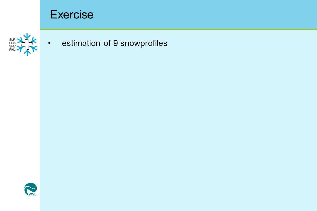 Exercise estimation of 9 snowprofiles