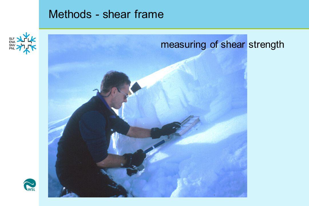 Methods - shear frame measuring of shear strength