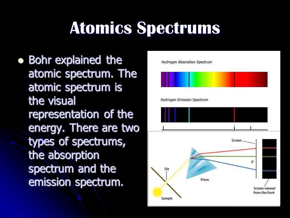 Atomics Spectrums Bohr explained the atomic spectrum.