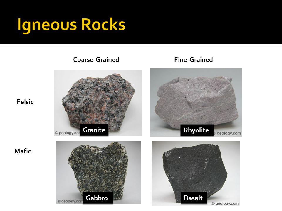 Felsic Mafic Coarse-GrainedFine-Grained Granite GabbroBasalt Rhyolite