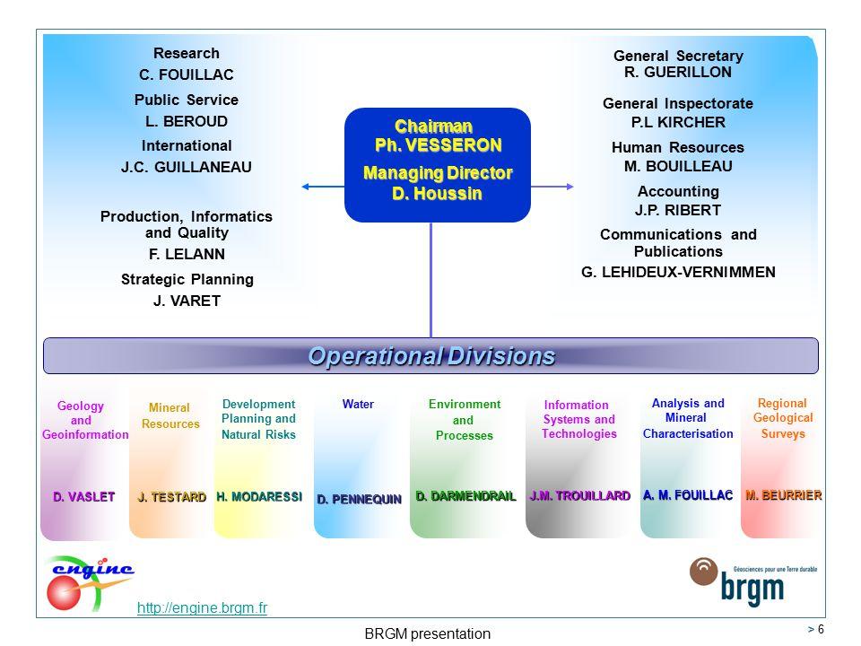 http://engine.brgm.fr BRGM presentation > 6 Environment and Processes D.