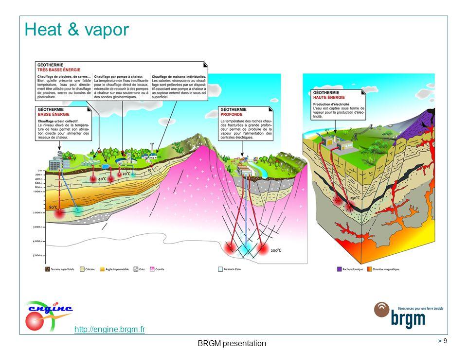 http://engine.brgm.fr BRGM presentation > 9 Heat & vapor