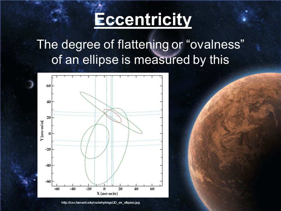 """Eccentricity The degree of flattening or """"ovalness"""" of an ellipse is measured by this http://cxc.harvard.edu/csc/why/imgs/JD_err_ellipses.jpg"""