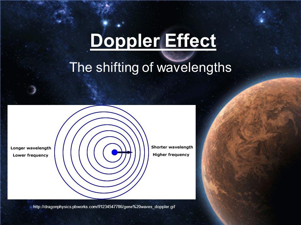Doppler Effect The shifting of wavelengths http://dragonphysics.pbworks.com/f/1234547786/gene%20waves_doppler.gif