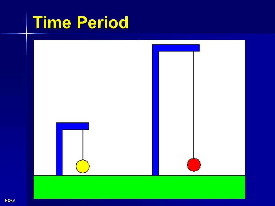 EQ32 Time Period
