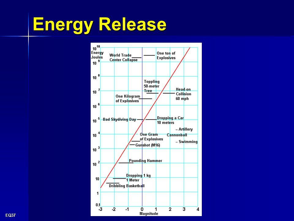 EQ37 Energy Release