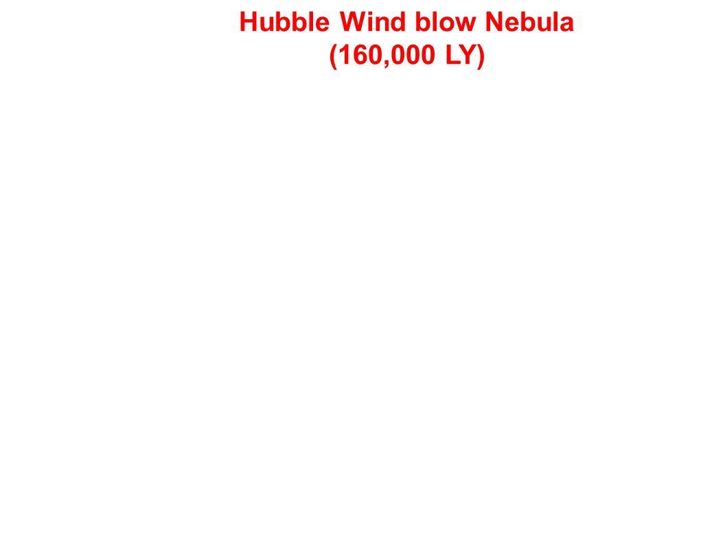 Hubble Wind blow Nebula (160,000 LY)