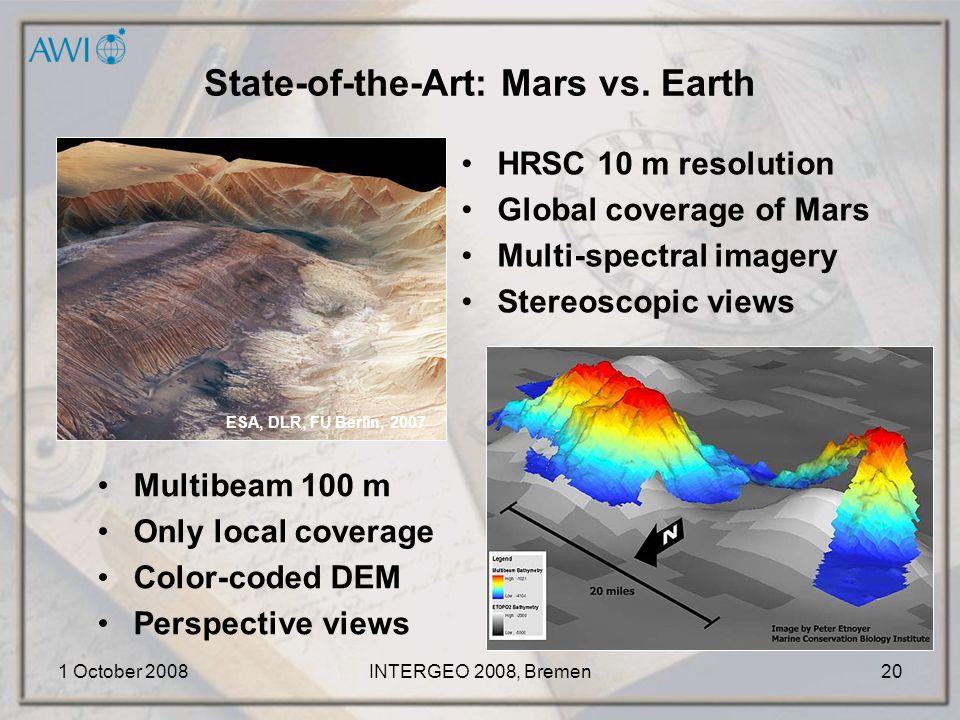1 October 2008INTERGEO 2008, Bremen20 State-of-the-Art: Mars vs.