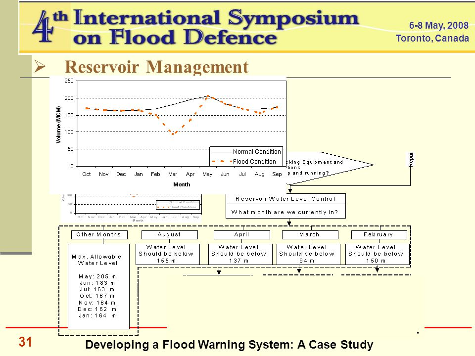 Developing a Flood Warning System: A Case Study 6-8 May, 2008 Toronto, Canada 31  Reservoir Management.