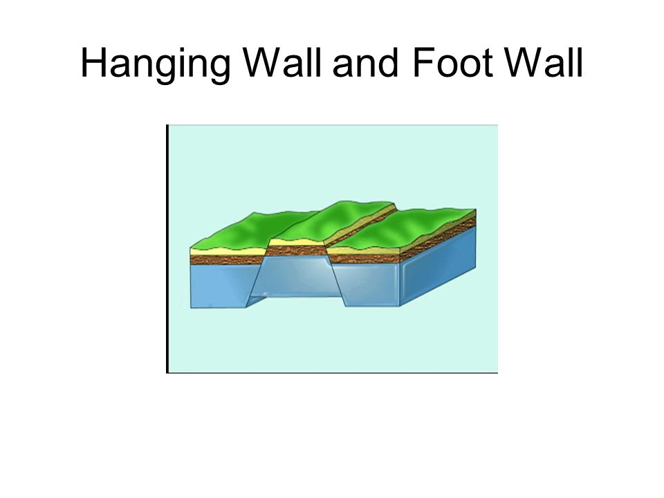 Hanging Wall and Foot Wall