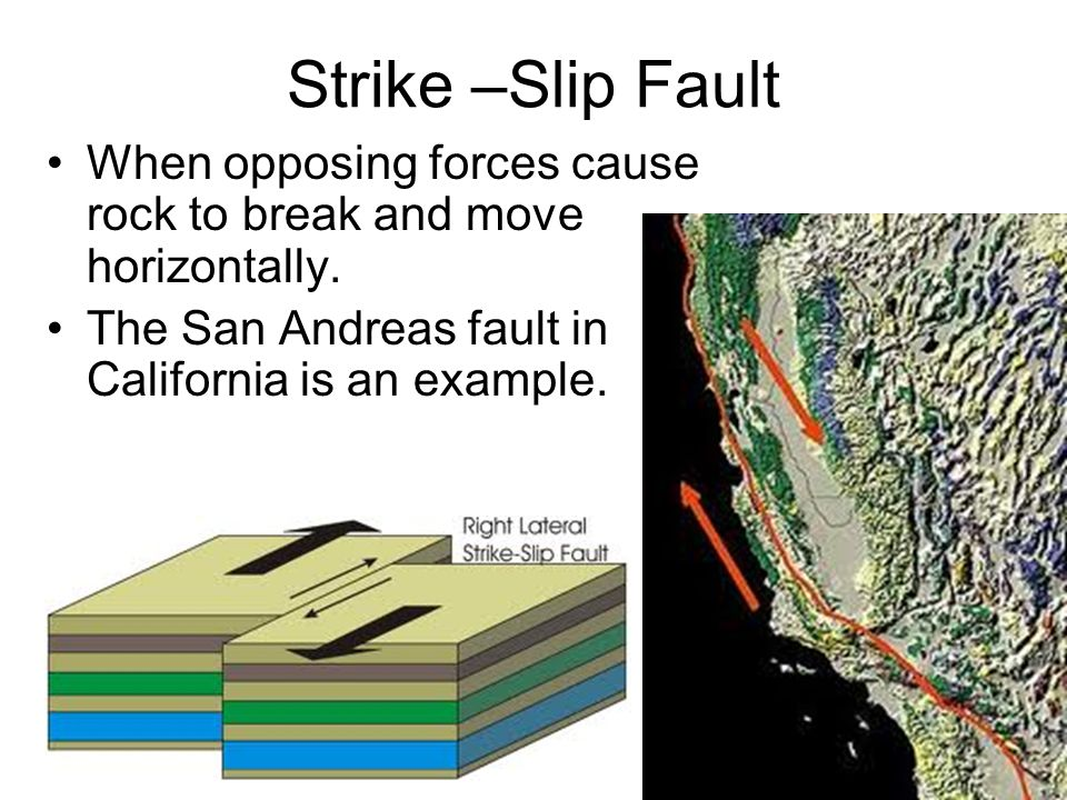 Strike –Slip Fault When opposing forces cause rock to break and move horizontally. The San Andreas fault in California is an example.