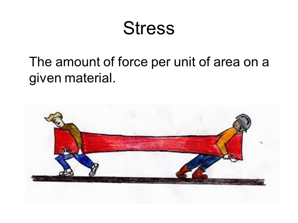 Stress The amount of force per unit of area on a given material.