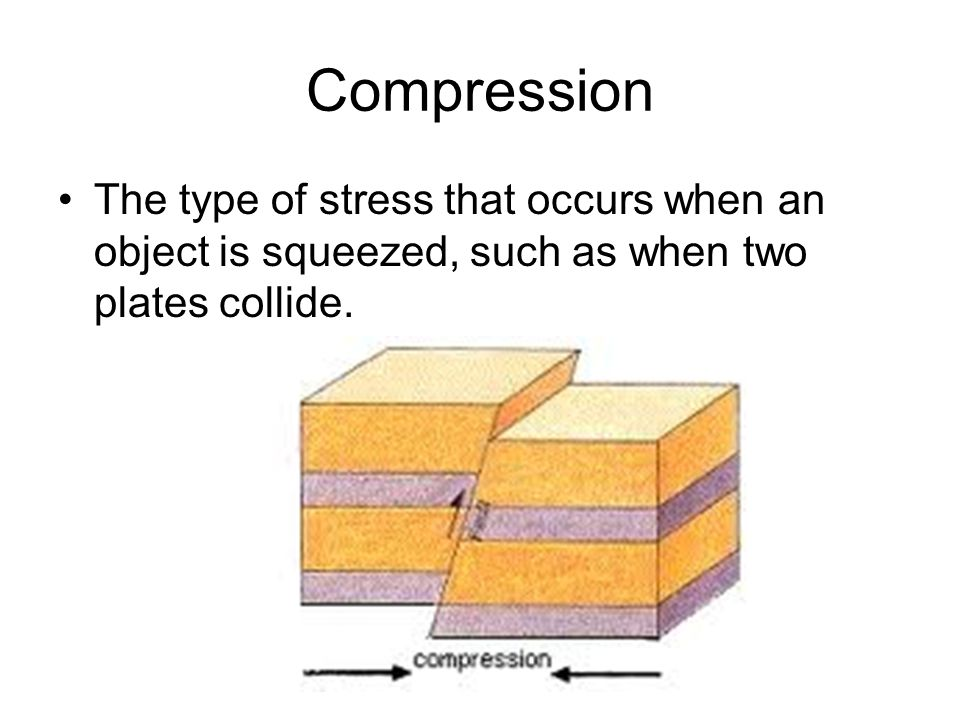 Compression The type of stress that occurs when an object is squeezed, such as when two plates collide.