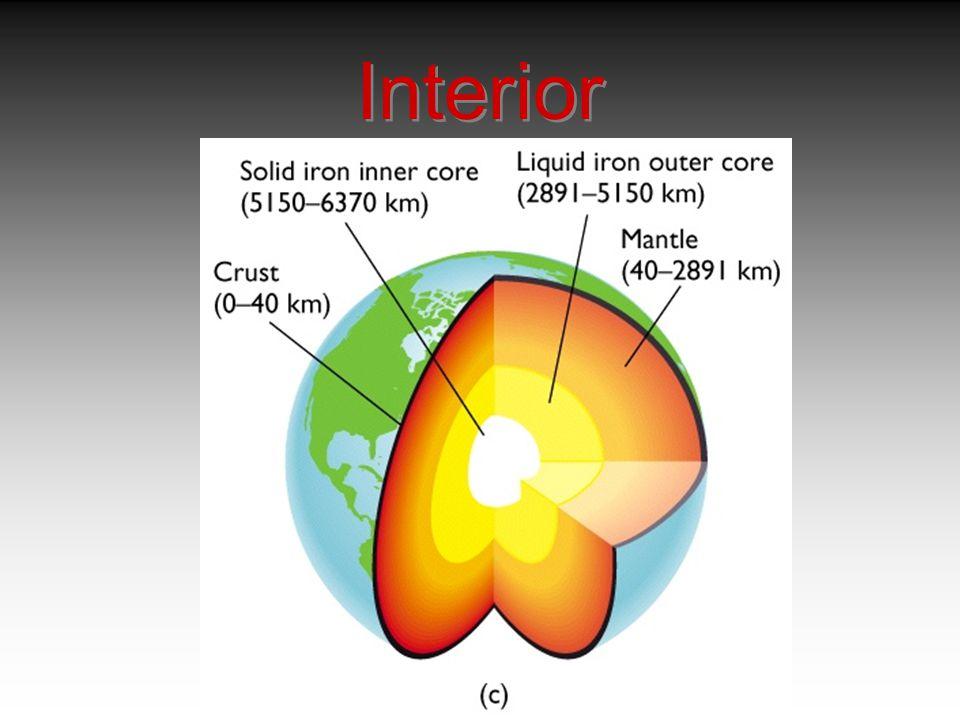 Tectonic Plates