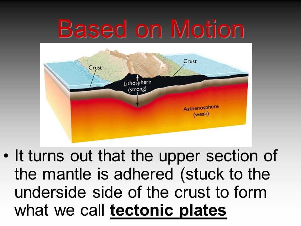 Based on Motion It turns out that the upper section of the mantle is adhered (stuck to the underside side of the crust to form what we call tectonic p