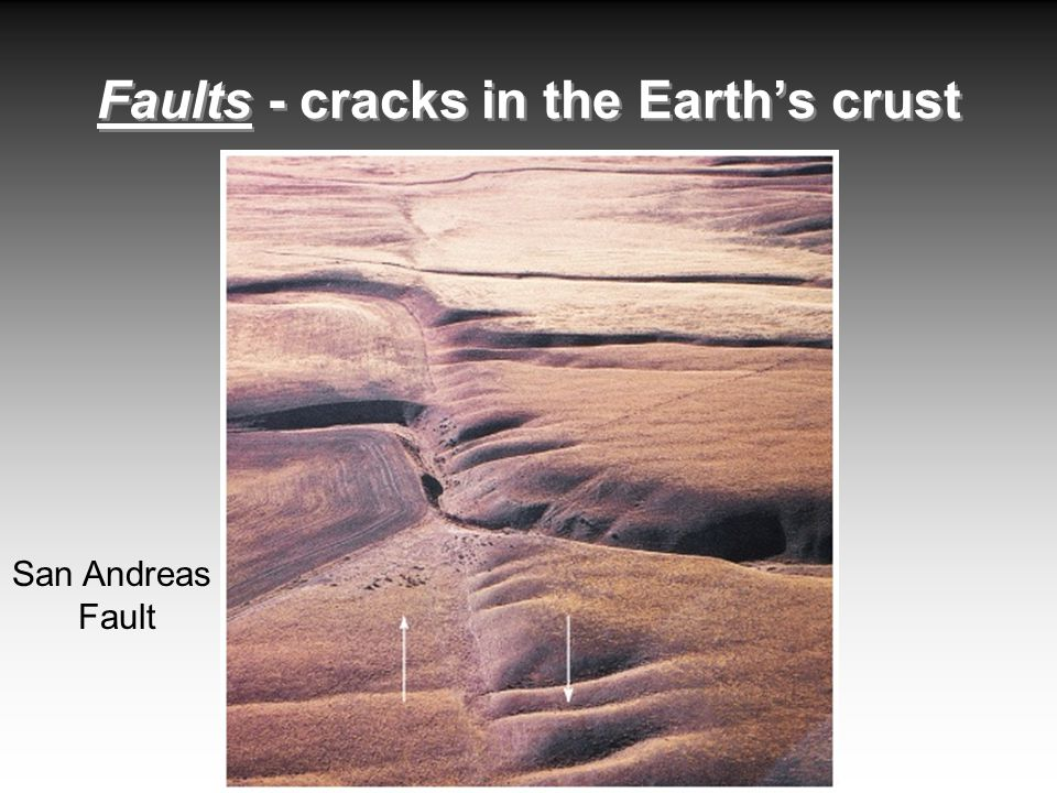 Faults - cracks in the Earth's crust San Andreas Fault
