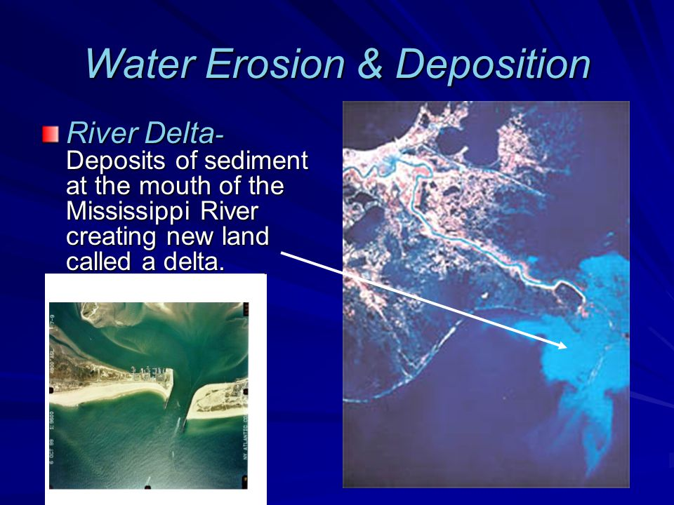 Water Erosion & Deposition River Delta - Deposits of sediment at the mouth of the Mississippi River creating new land called a delta.