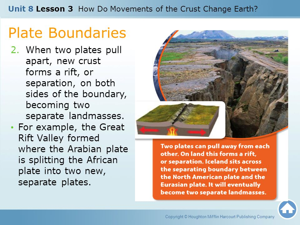 Plate Boundaries 2.When two plates pull apart, new crust forms a rift, or separation, on both sides of the boundary, becoming two separate landmasses.