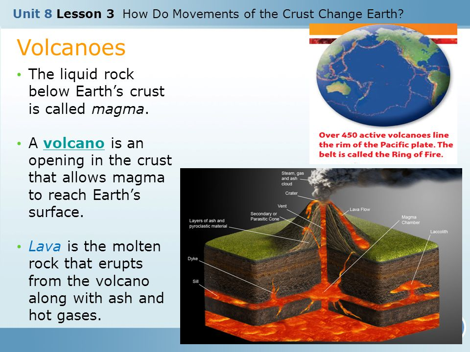 Volcanoes The liquid rock below Earth's crust is called magma. A volcano is an opening in the crust that allows magma to reach Earth's surface.volcano