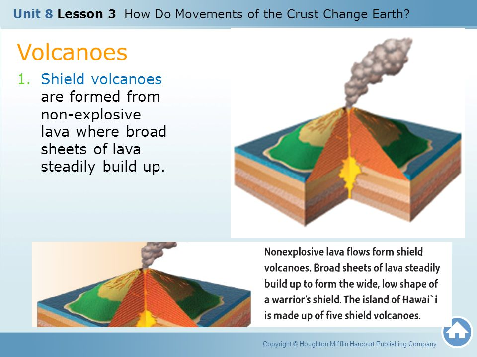 Volcanoes 1.Shield volcanoes are formed from non-explosive lava where broad sheets of lava steadily build up. Copyright © Houghton Mifflin Harcourt Pu