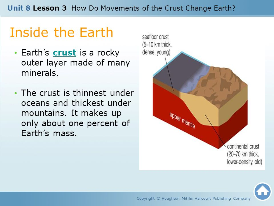 Measuring Earthquakes Homework Copyright © Houghton Mifflin Harcourt Publishing Company Unit 8 Lesson 3 How Do Movements of the Crust Change Earth?
