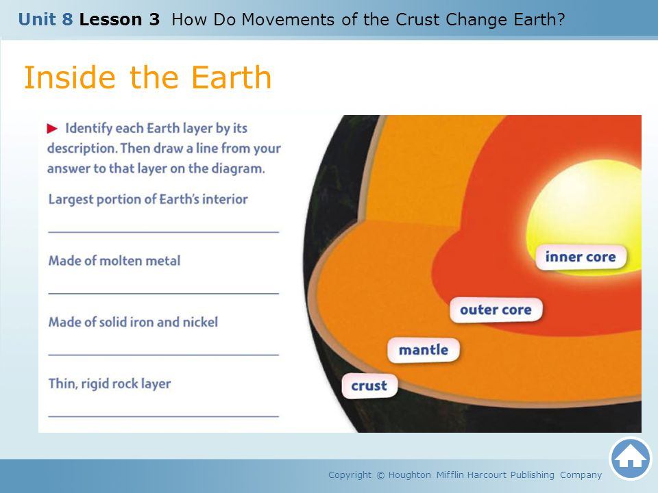 Earthquakes The point inside Earth where an earthquake begins is called the focus.