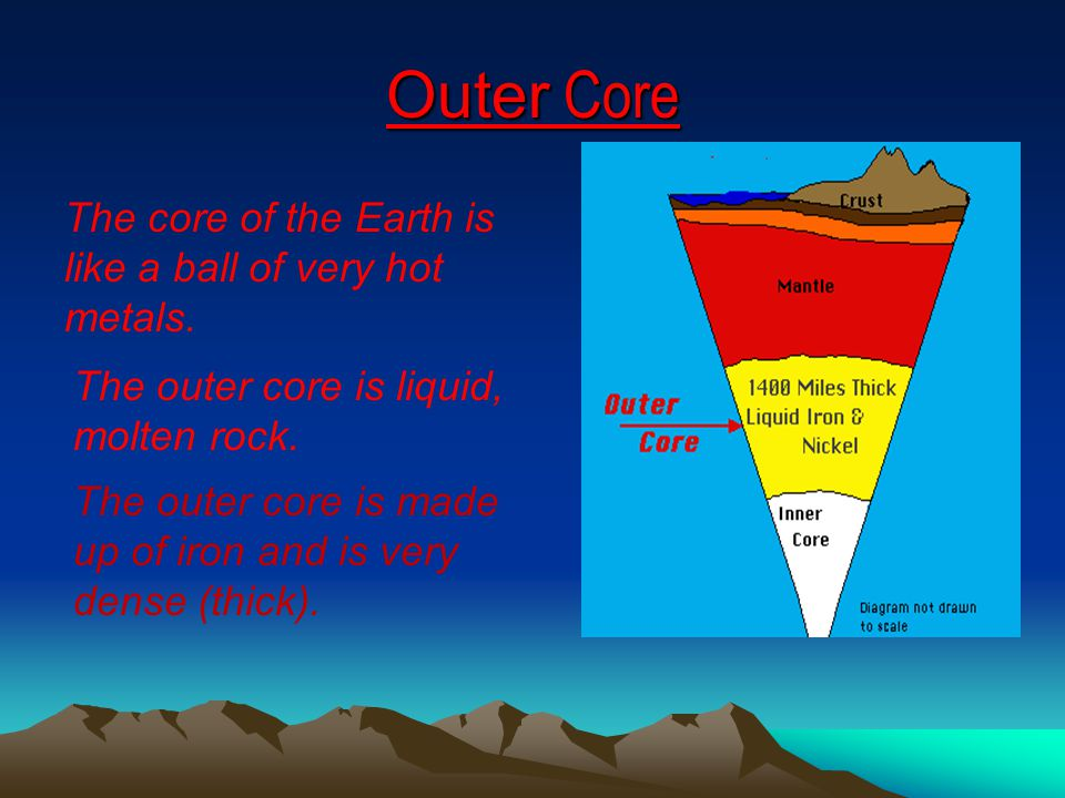 Outer Core The core of the Earth is like a ball of very hot metals.