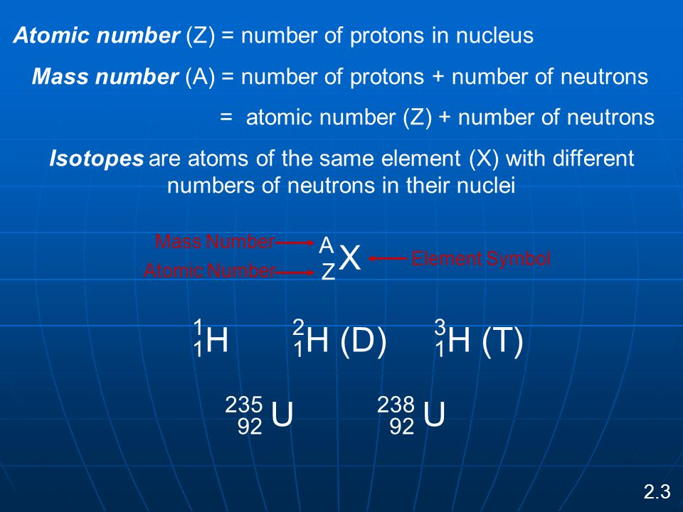 Atomic number (Z) = number of protons in nucleus Mass number (A) = number of protons + number of neutrons = atomic number (Z) + number of neutrons Isotopes are atoms of the same element (X) with different numbers of neutrons in their nuclei X A Z H 1 1 H (D) 2 1 H (T) 3 1 U 235 92 U 238 92 Mass Number Atomic Number Element Symbol 2.3