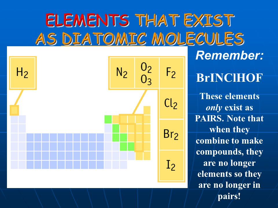 ELEMENTS THAT EXIST AS DIATOMIC MOLECULES Remember: BrINClHOF These elements only exist as PAIRS.