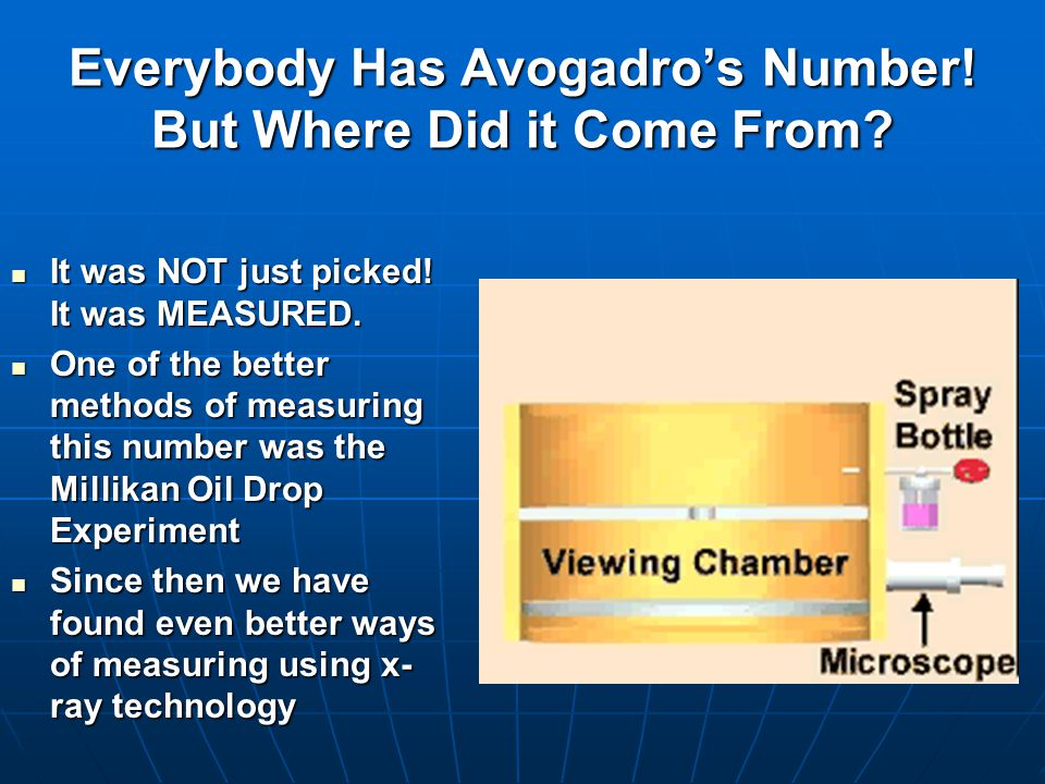Everybody Has Avogadro's Number. But Where Did it Come From.