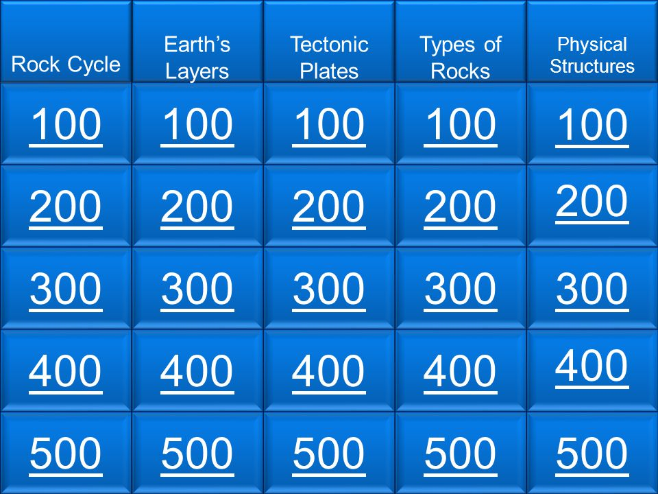 Types of Rocks - 500 How quickly igneous rock cools What determines the textures/ size of crystals in igneous rocks?