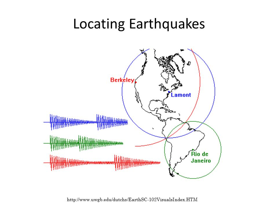 Locating Earthquakes http://www.uwgb.edu/dutchs/EarthSC-102VisualsIndex.HTM