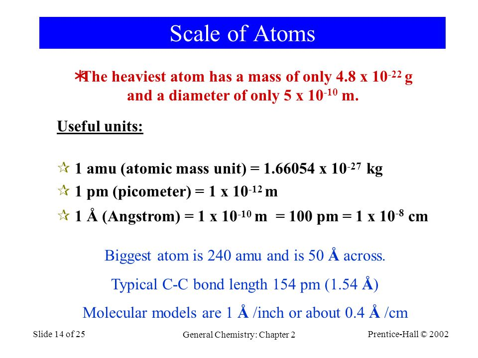 Prentice-Hall © 2002 General Chemistry: Chapter 2 Slide 14 of 25 Scale of Atoms Useful units:  1 amu (atomic mass unit) = 1.66054 x 10 -27 kg  1 pm (picometer) = 1 x 10 -12 m  1 Å (Angstrom) = 1 x 10 -10 m = 100 pm = 1 x 10 -8 cm  The heaviest atom has a mass of only 4.8 x 10 -22 g and a diameter of only 5 x 10 -10 m.