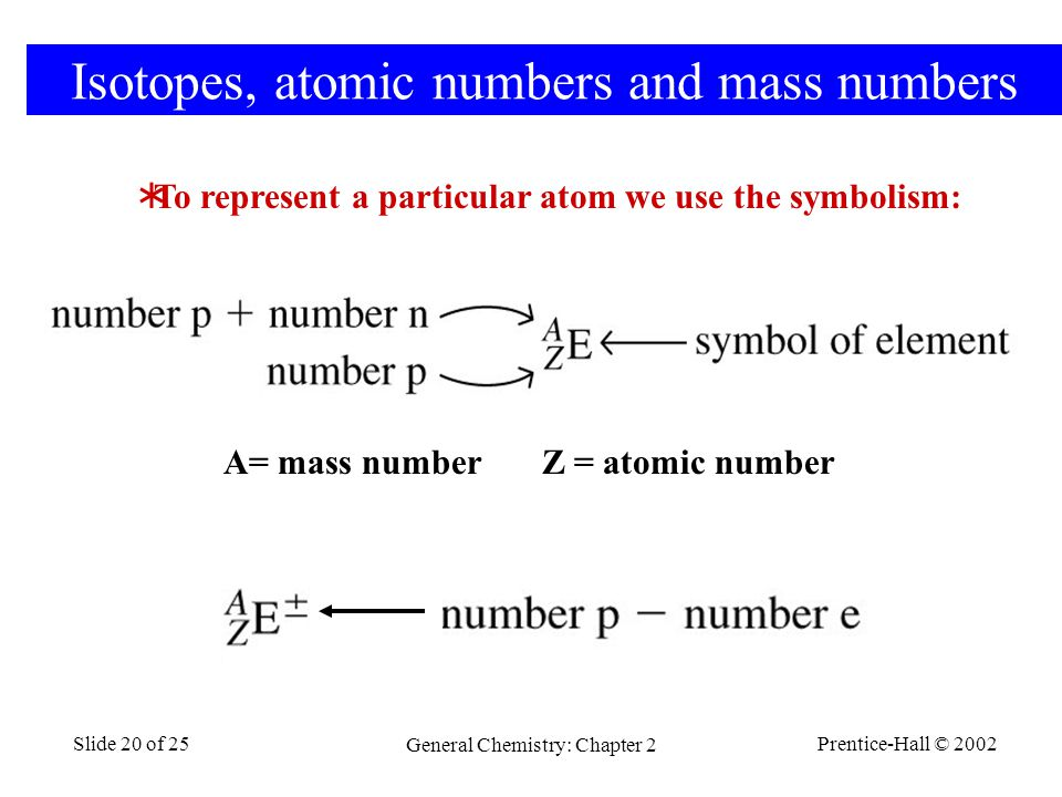 Prentice-Hall © 2002 General Chemistry: Chapter 2 Slide 20 of 25 Isotopes, atomic numbers and mass numbers  To represent a particular atom we use the symbolism: A= mass numberZ = atomic number