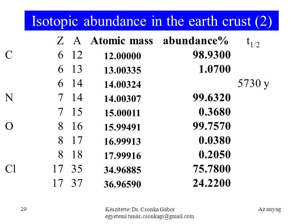 Isotopic abundance in the earth crust (2) Az anyag Készítette: Dr.