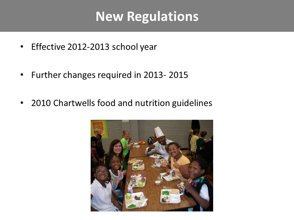 Compliance to nutritional requirements Allows districts to apply to be certified If menu is approved – By October 1, 2012 – Receive an extra.06 cents for lunch only reimbursement Once certified district must continue compliance or loose reimbursement.06 Cents Lunch Reimbursement