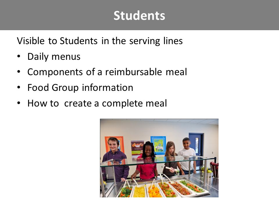Students Visible to Students in the serving lines Daily menus Components of a reimbursable meal Food Group information How to create a complete meal