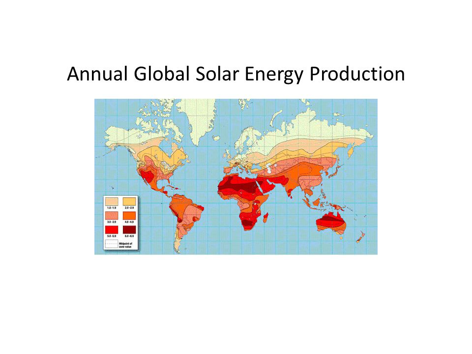 Annual Global Solar Energy Production