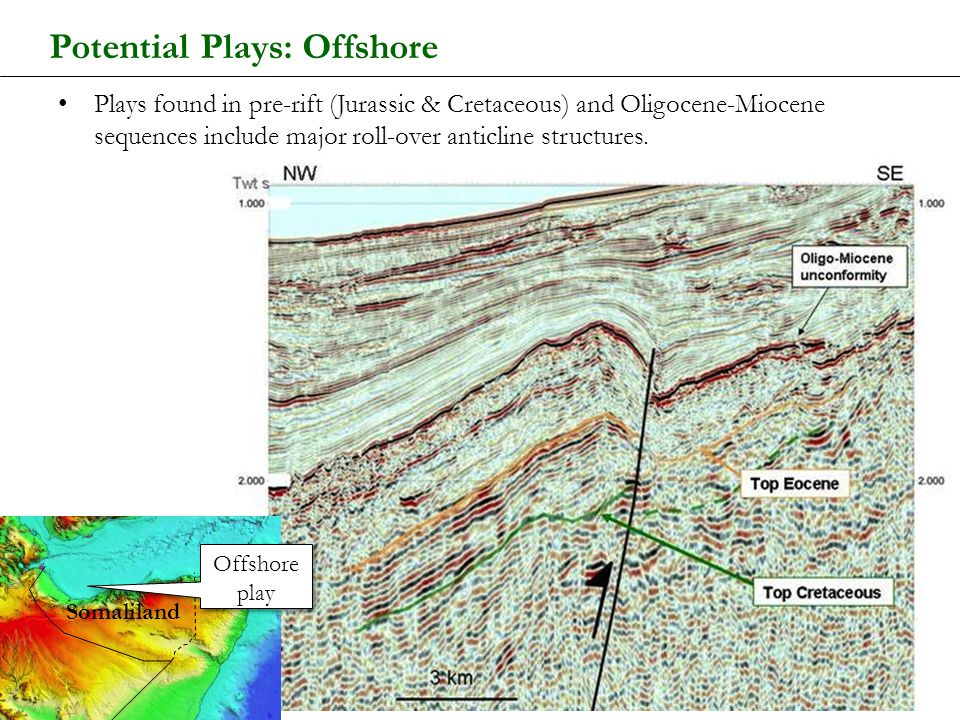 Potential Plays: Onshore – Berbera Basin Primary structural traps are rollover anticlines associated with growth faults.