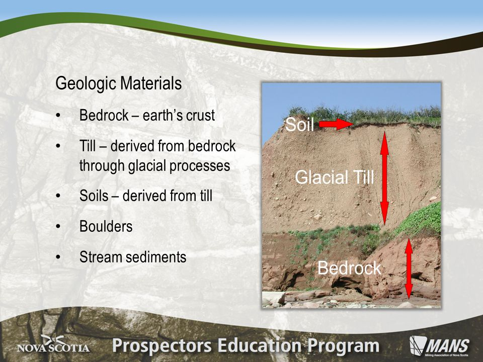 Geologic Materials Bedrock – earth's crust Till – derived from bedrock through glacial processes Soils – derived from till Boulders Stream sediments