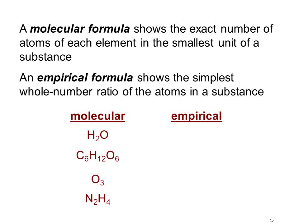 15 A molecular formula shows the exact number of atoms of each element in the smallest unit of a substance An empirical formula shows the simplest whole-number ratio of the atoms in a substance H2OH2O molecularempirical C 6 H 12 O 6 O3O3 N2H4N2H4